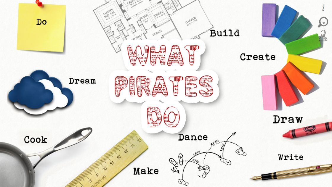 What Pirates Do